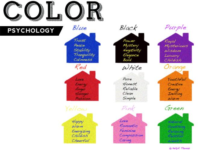 психология на цветовете за дома